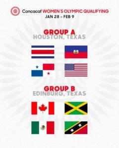 ELIMINATOIRES JEUX OLYMPIQUES JAPON 2020 : Haïti connaît ses adversaires