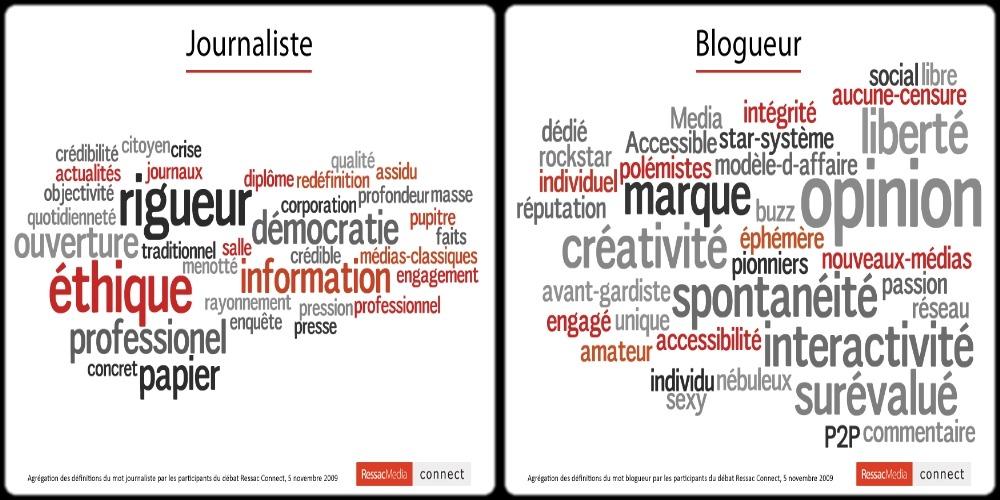 Le Journaliste et l'Auditoire: Pourquoi les médias ne s'adonnent pas dans l'éducation des citoyens?